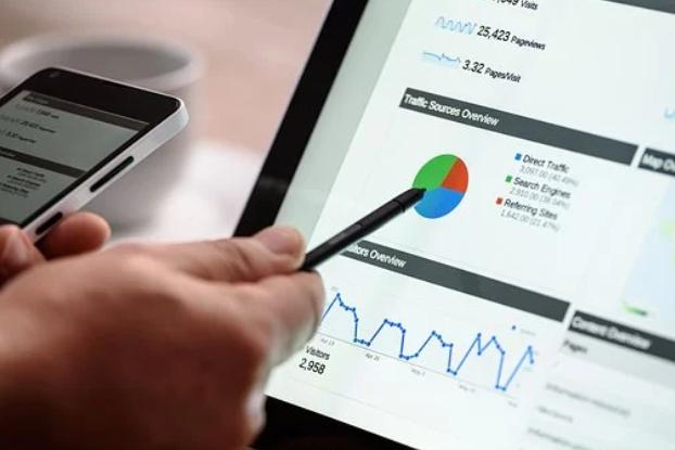 Manfaat Cohort Analysis Bagi Pemilik Website
