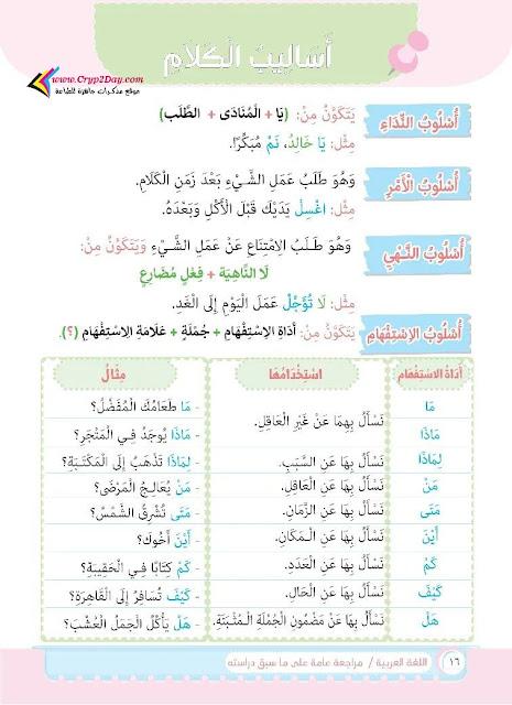 كتاب الاضواء منهج الصف الرابع الابتدائي 2022 لغة عربية الجديد