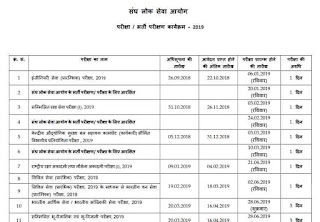 UPSC 2019 Exam Calendar in Hindi