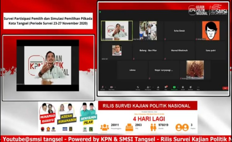 Simulasi KPN: Golput Unggul, Benyamin Davnie Walikota Tangerang Selatan