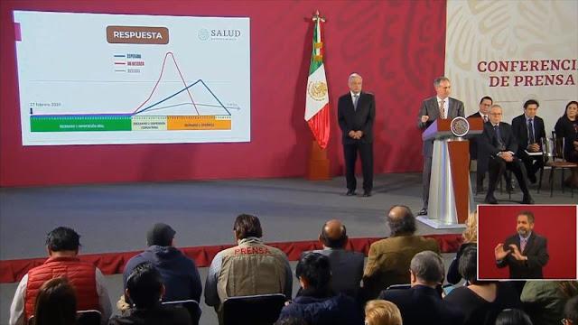México se prepara para enfrentar el nuevo coronavirus