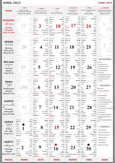 Kalender Bali April 2022 Lengkap