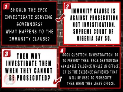 Why we investiage serving governors despite immunity clause - EFCC