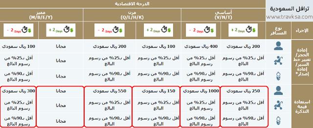 استرجاع تذاكر الخطوط الجوية السعودية درجة الضيافة ( دولية )