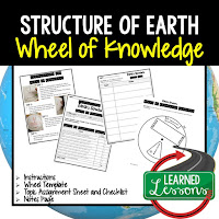 Structure of the Earth Activity, World Geography Activity, World Geography Interactive Notebook, World Geography Wheel of Knowledge (Interactive Notebook)