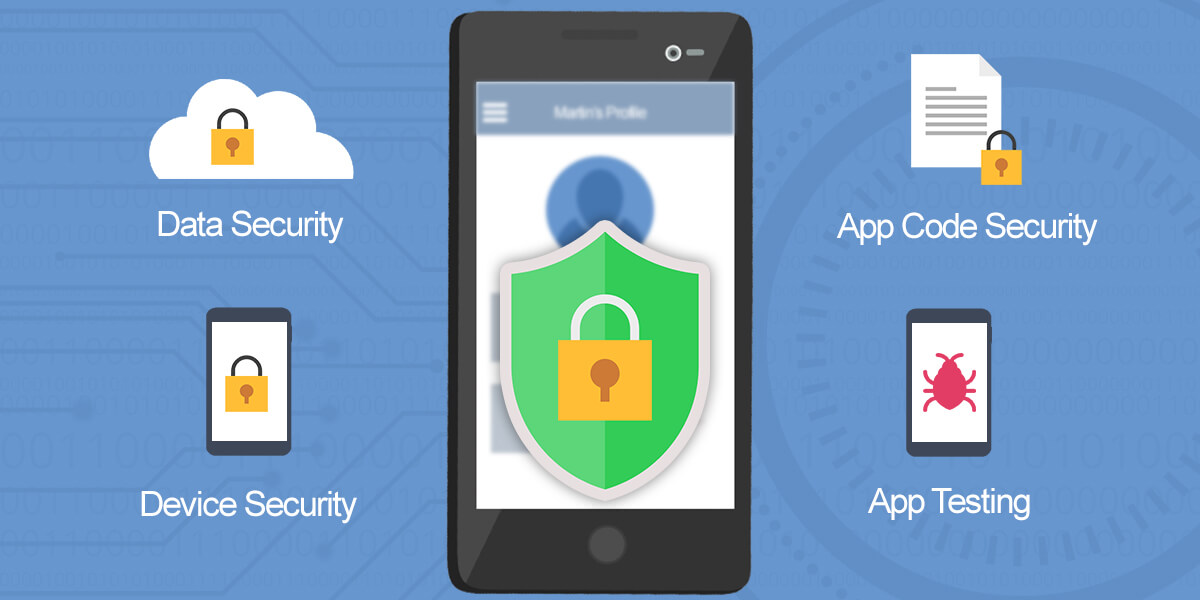 How to Ensure Mobile App Security: Key Risks & Top Practises