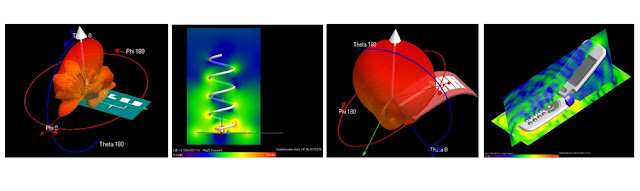 How to Select Design and Simulation Software for Antenna Design