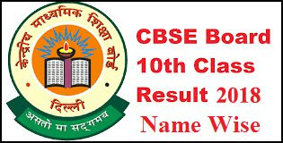 CBSE Board 10th Class Name Wise Result 2018