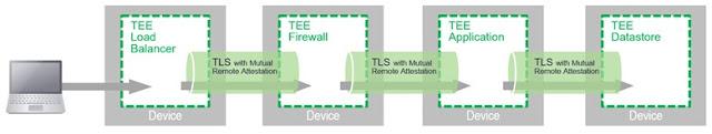 Cisco Prep, Cisco Learning, Cisco Tutorial and Material, Cisco Guides, Cisco Preparation