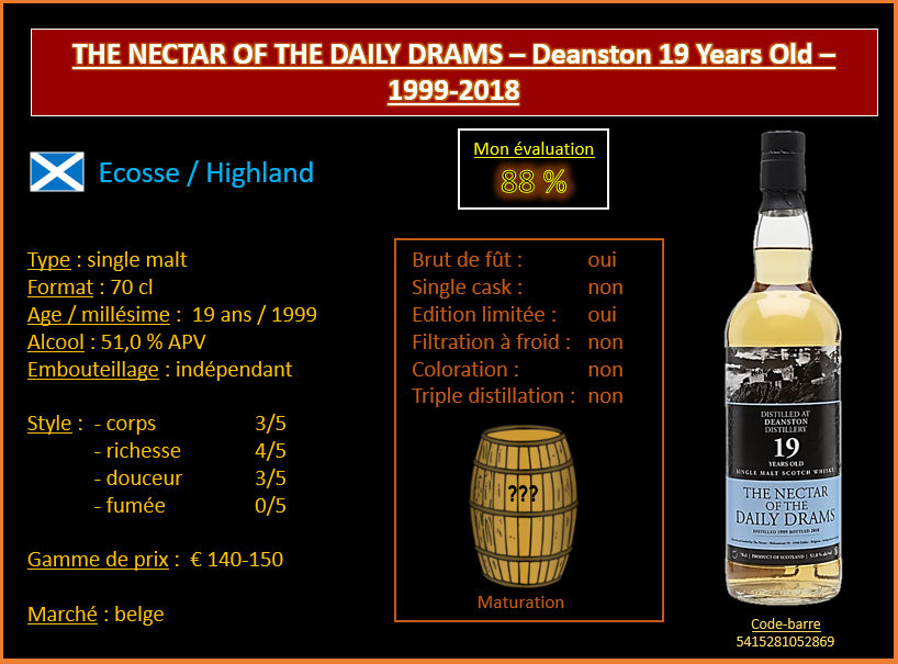Review # 674 : The Nectar of the Daily Drams – Deanston 19 Years Old