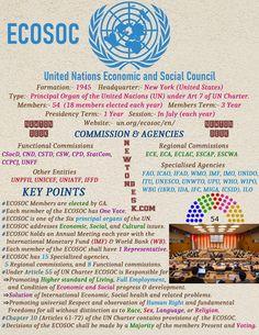 UN-ECOSOC United Nations Economic and Social Council