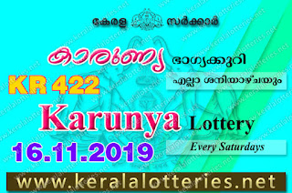 "keralalotteries.net, ""kerala lottery result 16 11 2019 karunya kr 422"", 16th November 2019 result karunya kr.422 today, kerala lottery result 16.11.2019, kerala lottery result 16-11-2019, karunya lottery kr 422 results 16-11-2019, karunya lottery kr 422, live karunya lottery kr-422, karunya lottery, kerala lottery today result karunya, karunya lottery (kr-422) 16/11/2019, kr422, 16.11.2019, kr 422, 16.11.2019, karunya lottery kr422, karunya lottery 16.11.2019, kerala lottery 16.11.2019, kerala lottery result 16-11-2019, kerala lottery results 16-11-2019, kerala lottery result karunya, karunya lottery result today, karunya lottery kr422, 16-11-2019-kr-422-karunya-lottery-result-today-kerala-lottery-results, keralagovernment, result, gov.in, picture, image, images, pics, pictures kerala lottery, kl result, yesterday lottery results, lotteries results, keralalotteries, kerala lottery, keralalotteryresult, kerala lottery result, kerala lottery result live, kerala lottery today, kerala lottery result today, kerala lottery results today, today kerala lottery result, karunya lottery results, kerala lottery result today karunya, karunya lottery result, kerala lottery result karunya today, kerala lottery karunya today result, karunya kerala lottery result, today karunya lottery result, karunya lottery today result, karunya lottery results today, today kerala lottery result karunya, kerala lottery results today karunya, karunya lottery today, today lottery result karunya, karunya lottery result today, kerala lottery result live, kerala lottery bumper result, kerala lottery result yesterday, kerala lottery result today, kerala online lottery results, kerala lottery draw, kerala lottery results, kerala state lottery today, kerala lottare, kerala lottery result, lottery today, kerala lottery today draw result"