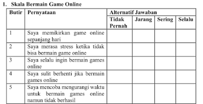contoh tabel kuesioner skala bermain game online