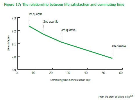 relationship between income and life satisfaction