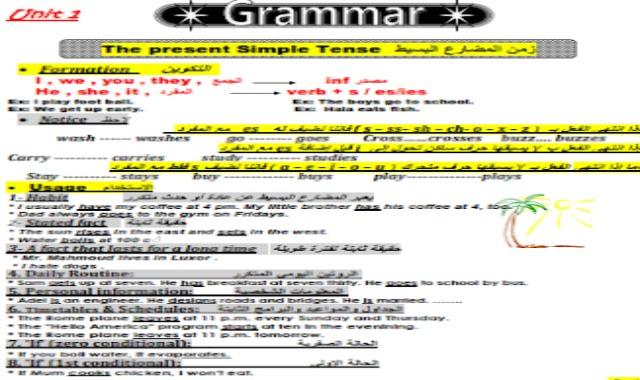 ملف قواعد اللغة الانجليزية الصف الاول الثانوى الترم الاول من موقع درس انجليزي