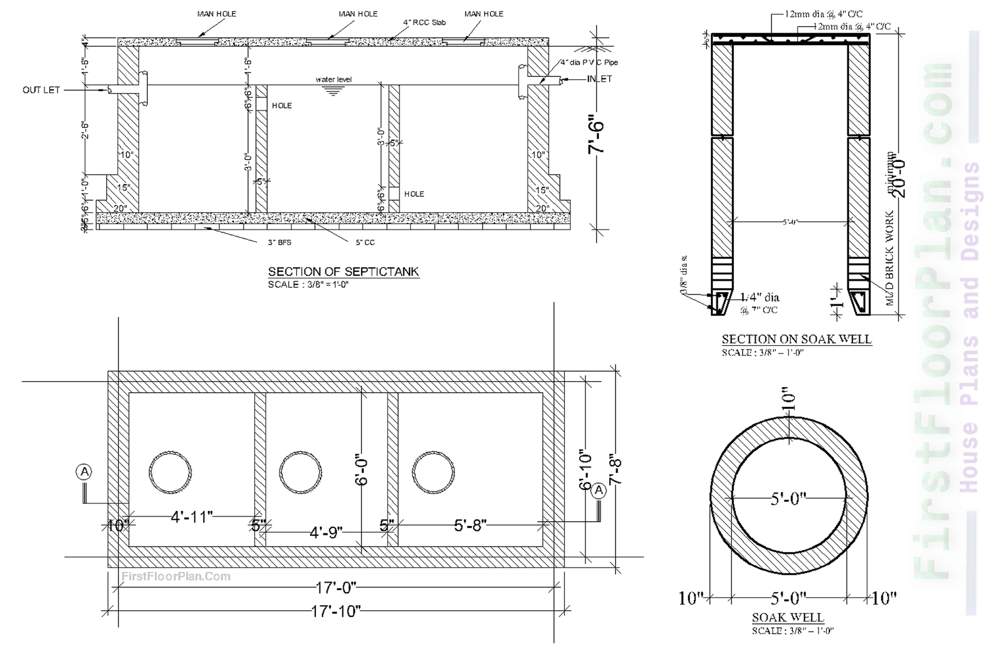 Septic Tank and Soak Pit Design