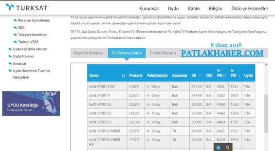 türksat+bein+sport+haber+frekans
