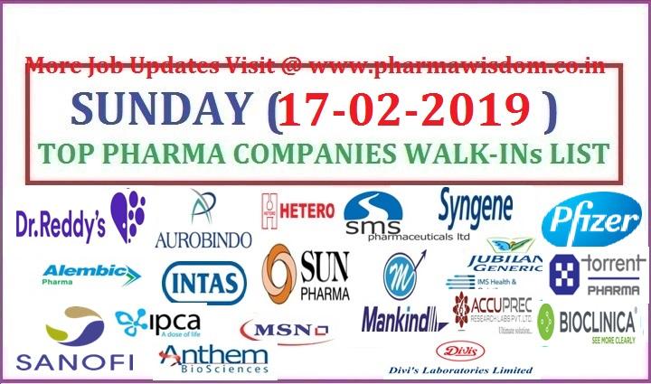 SUNDAY (17th Feb' 2019) TOP PHARMA WALK-IN INTERVIEWS LIST