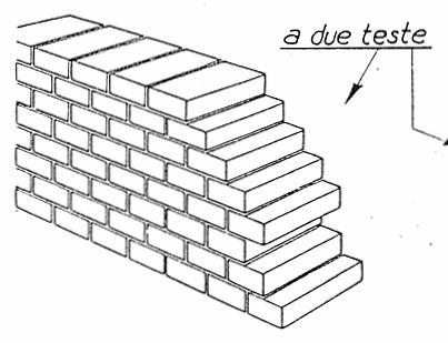 I mattoni pieni dimensioni utilizzo e caratteristiche for Piani a due piani in mattoni a vista
