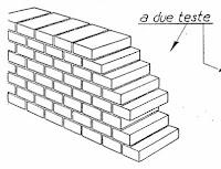 muratura-a-due-teste-prospettiva