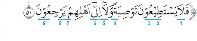 Hukum tajwid surat yasin ayat 50