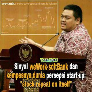 """Sinyal weWork-softBank dan kempesnya dunia persepsi start-up: """"stock repeat on itself"""""""
