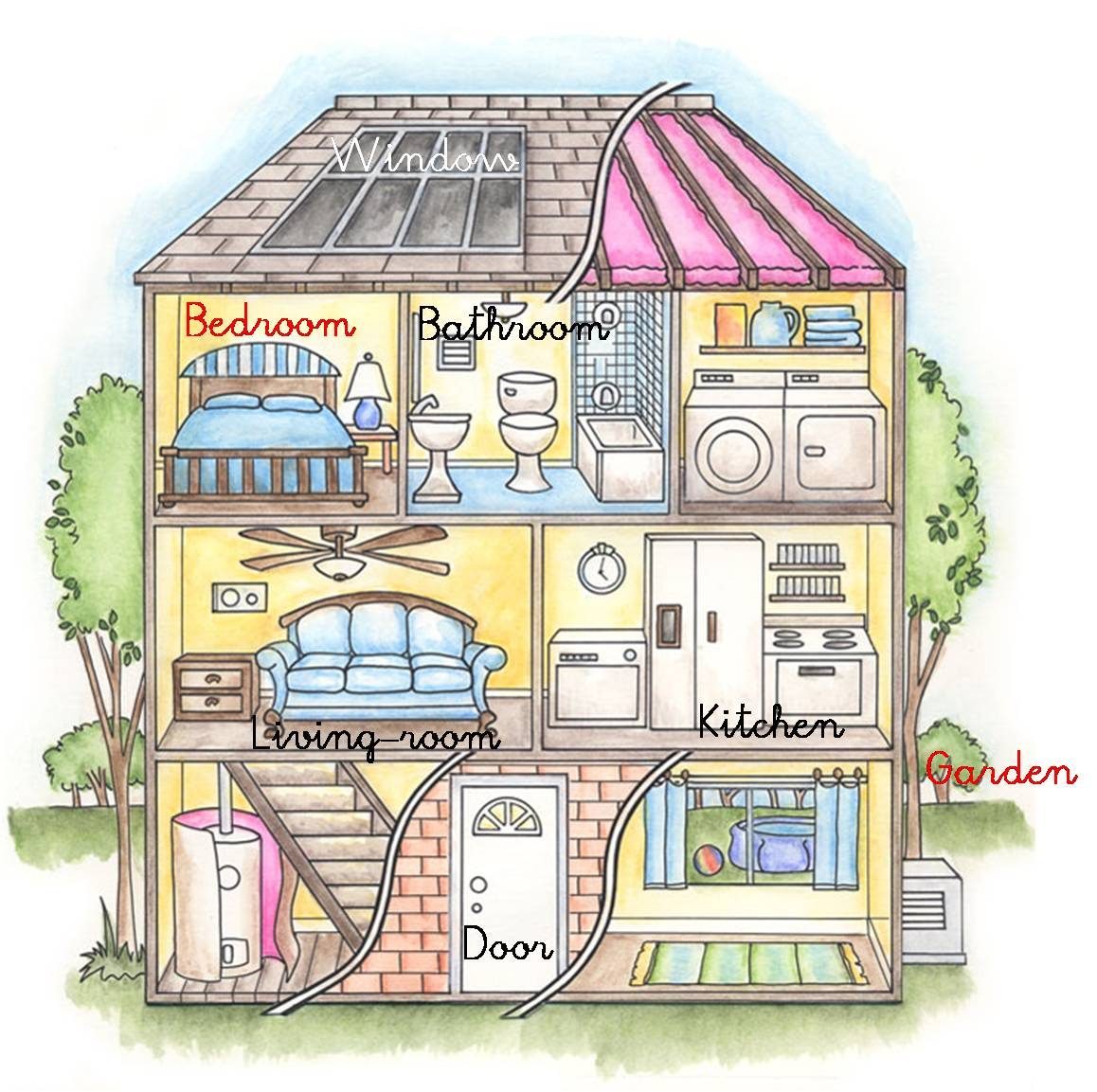 Rooms And Parts Of A Home