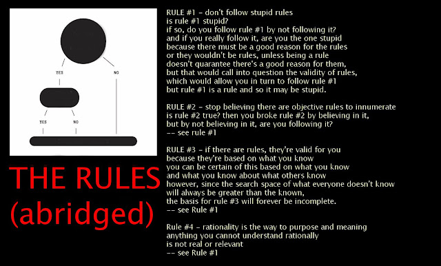 The Rules (abridged)