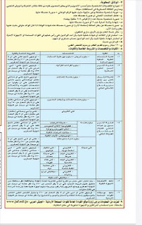 تعلن القيادة العامة للقوات المسلحة الأردنية / الجيش العربي  مديرية شؤون الافراد عن حاجتها لتجنيد عدد من  الذكور  من حملة الشهادة الثانويه العامة.