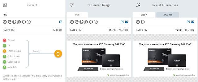 Website Speed Test анализирует изображения сайта и конвертирует в оптимальные форматы