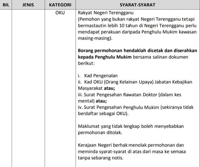 Semakan Dana Raya Terengganu 2020 (Bantuan iDana RM200) - Kini Tular