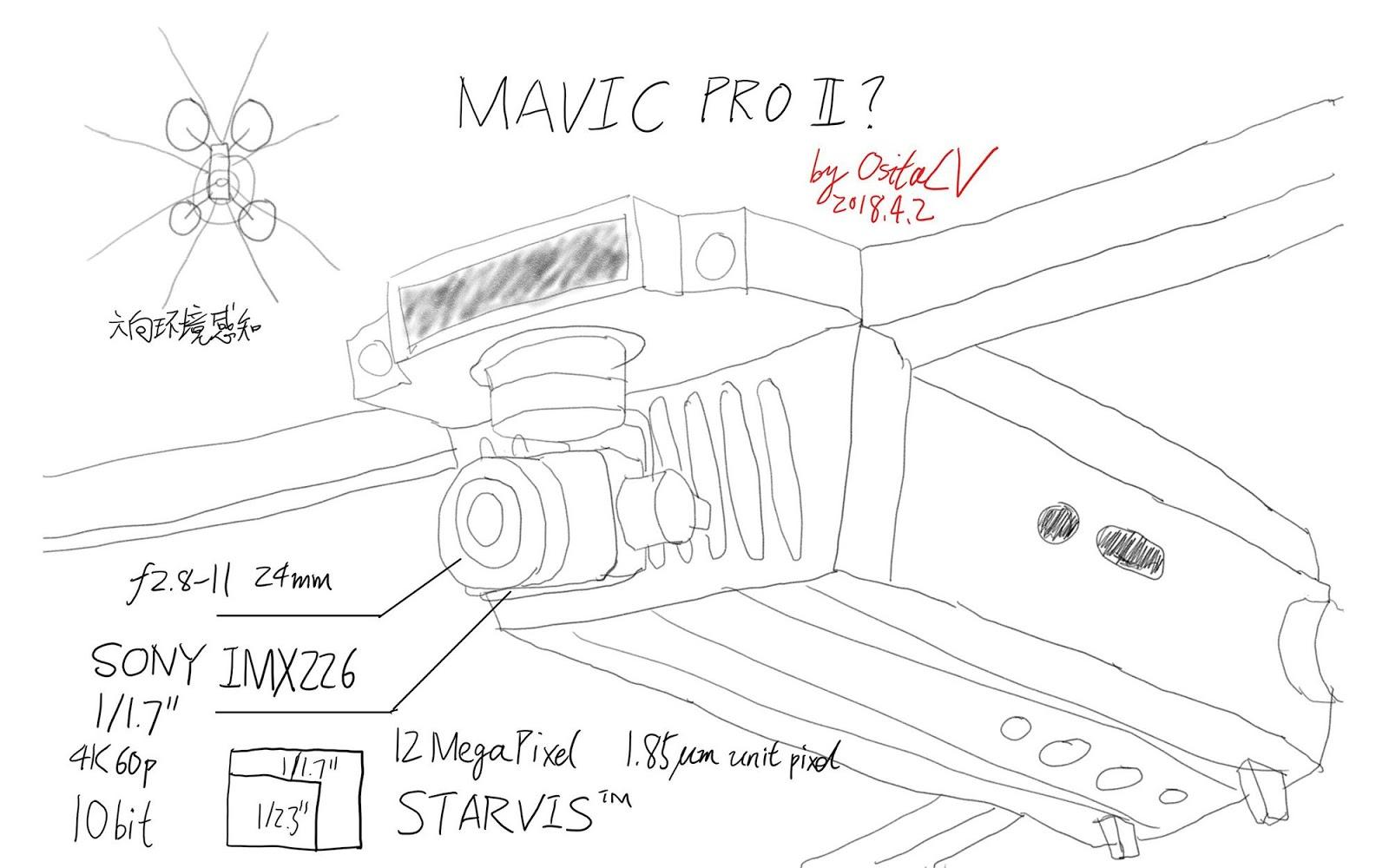 Схема с характеристиками камеры дрона DJI Mavic II