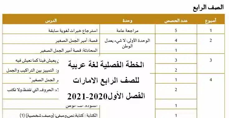 الخطة الفصلية مادة اللغة العربية  للصف الرابع الامارات الفصل الأول2020-2021