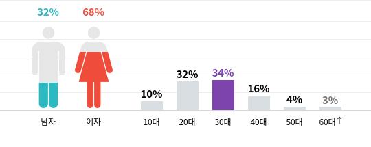 Hayranlar Chen'in evlilik haberlerine birbirine zıt tepkiler verdi