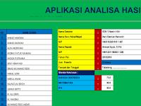 Aplikasi Excel Untuk Mengolah Nilai Try Out Tahun 2016
