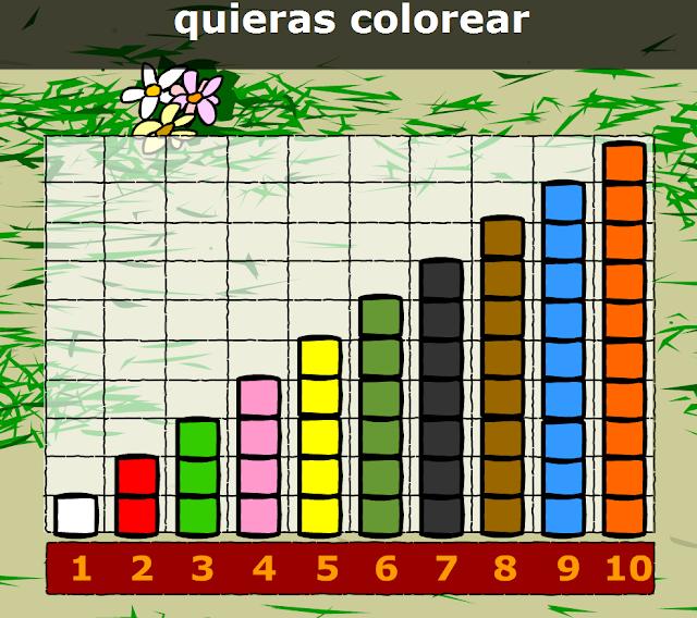 http://www.juntadeandalucia.es/averroes/centros-tic/14001529/helvia/aula/archivos/repositorio/0/11/html/cifras/a/2/ca2_05.html