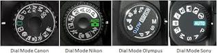 fungsi tombol dial mode