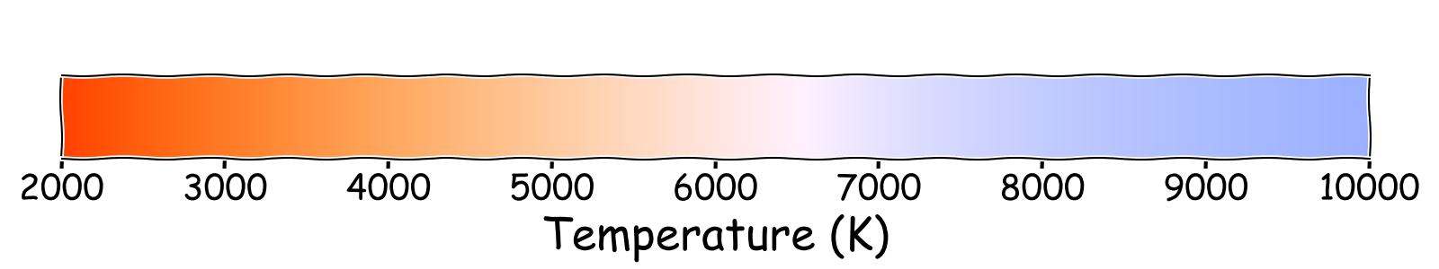 Star colour versus temperature