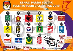 Profil Singkat Partai Politik Peserta Pemilu 2019