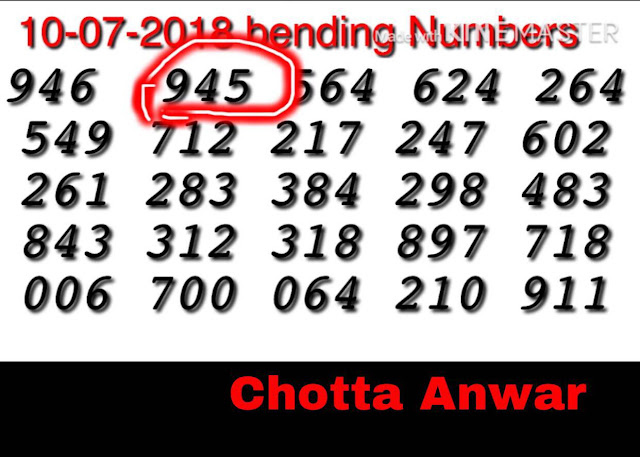 Sthree Sakthi ss-114 bending number Kerala lottery Guessing by Chortta Anwar on 10-07-2018