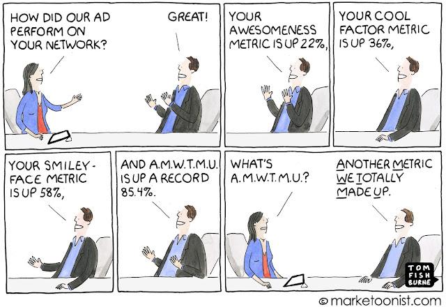 desempeno-marca-redes-sociales
