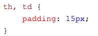 cell padding pada tabel html