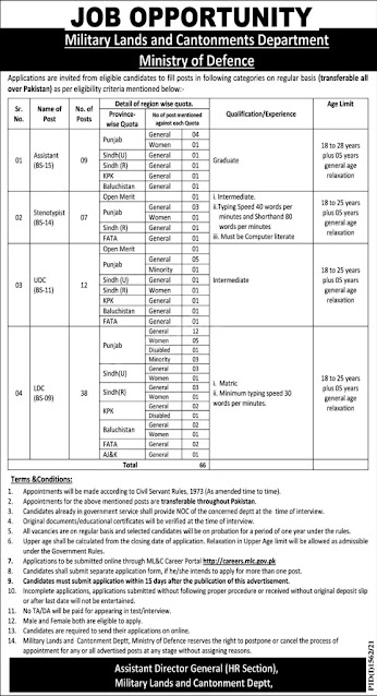 Latest Govt Jobs-Milatry Lands and Cantonments Department New Jobs 2021-Government Jobs