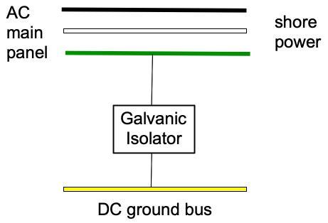 S/V Johanna Rose: DYI Galvanic Isolator on