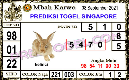 Prediksi Jitu Mbah Karwo SGP Rabu 08-9-2021