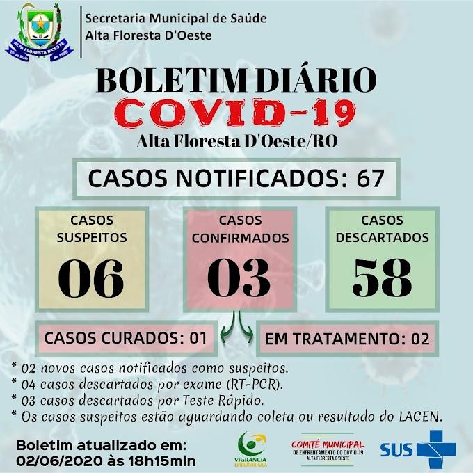 Alta Floresta: SEMSAU divulga boletim diario desta terça-feira do Covid-19