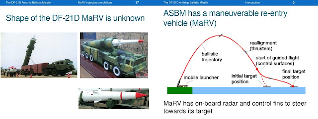 Maneuverable reentry vehicle MARV