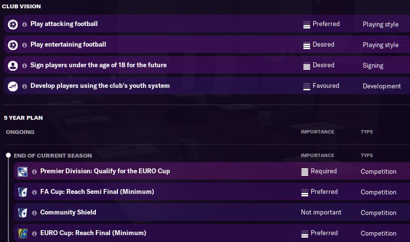 FM21 Arsenal Team Guide - Tactic - Board