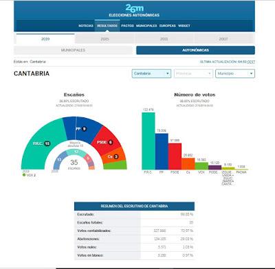 elecciones-autonomicas-cantabria