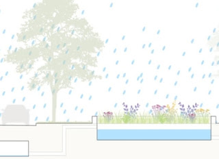 Screen uitsnede Urban Waterbuffer website. https://www.urbanwaterbuffer.nl